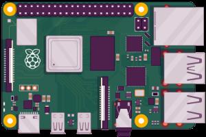 Raspberry pi 4 arvuti